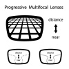 vector progressive multifocal glasses lenses