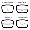 vector types of glasses lenses